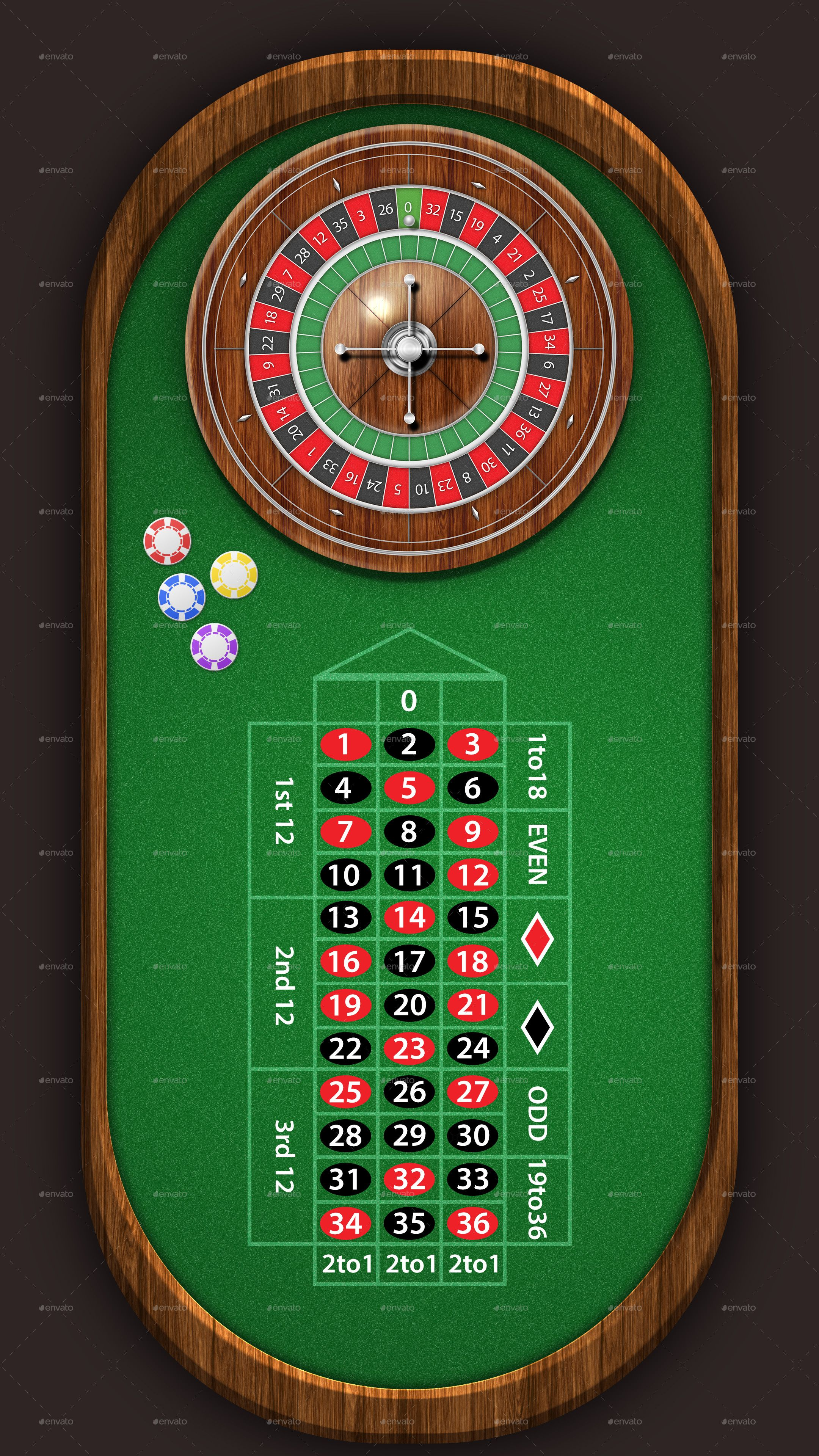 Roulette odds danmark online 224681