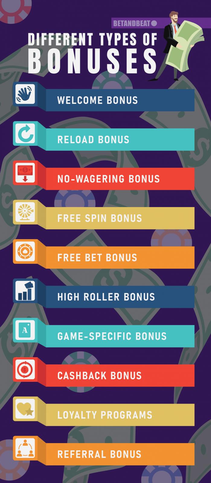 Odds bonus 130736