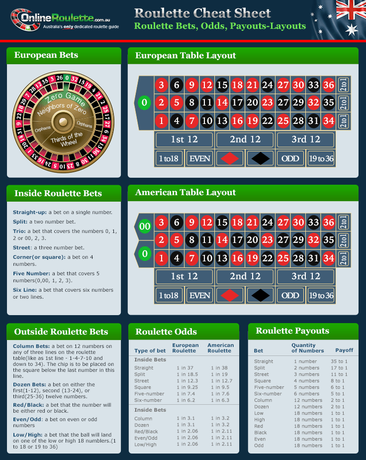 Betting med BankID 317258