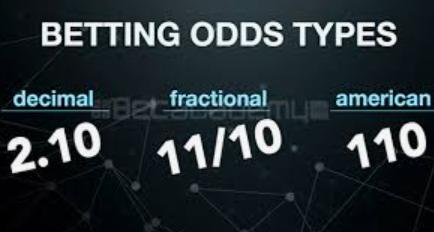 Betting odds million dollar 528799