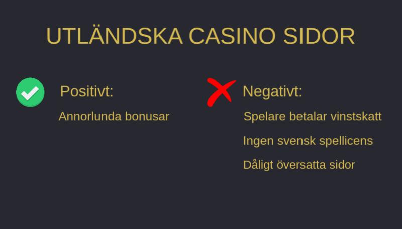 Utländska casino sidor 288305