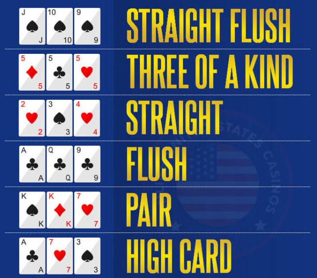 Casino list james 229358