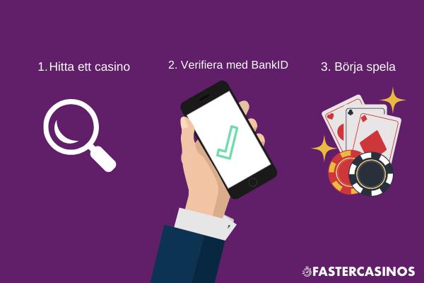 Casino 5min vann euro 445393